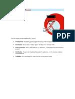 Direction Job Profiles
