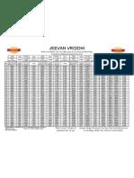 Jivan Vrudhi Planfrom LIC