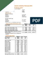 Key Auto Industry Stats Feb 2010