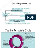 Performance Management 23779
