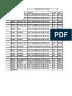 Sample Sheet 08-12-2011