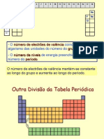 Tabela Períodica 2