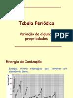 Tabela Periódica 3