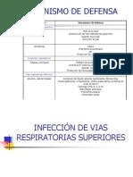 Infecciones respiratorias pediatria