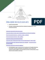 Piramide de Hans Kelsen