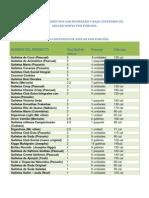 Lista de Productos Con Calorias y Porciones Incluidas