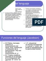 Funciones Del Lenguaje(Jacobson,Hallifday,Buhler)