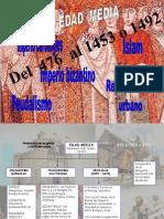 Diapositivas Edad Media