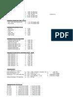 Perhitungan Analisa BOW