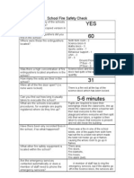 AO2 - 2c - School Fire Safety Check