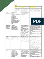 Sistemas operativos y redes de comunicación.