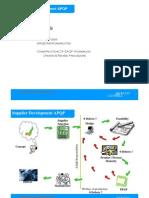 SAQP Elements Overview
