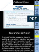 Strategy - Toyota Nd Ford -Final