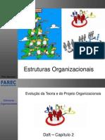 EStruturas Organizacionais - Aula 5  - Apresentação e Organizações