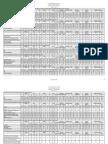 April Financial Planning 2012 Crosstabs