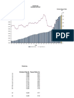 Dividend History 2012