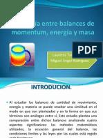 Analogía entre balances de momentum, energía y