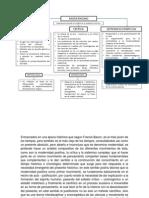 mapaconcceptualmodsistemico-compleja