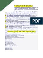 Salafi Groups in the World