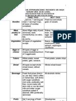 55180152 Diet Guidelines