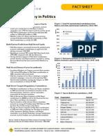 Fact Sheet - Wall Street Money in Politics