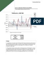 Trebizond Monthly Performance Report (Feb 22-Mar 28, 2012)