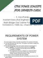 Generator Capability Curve