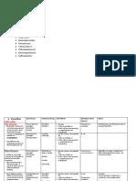 Pharm-Antimicrobials[1]