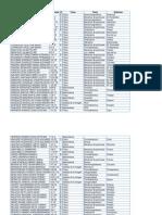 Preguntas - 1105 - PN 2012