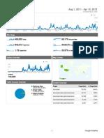 Analytics Www.phophtaw.org Burmese 20110801-20120415 Dashboard Report)