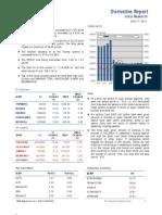 Derivatives Report 17th April 2012