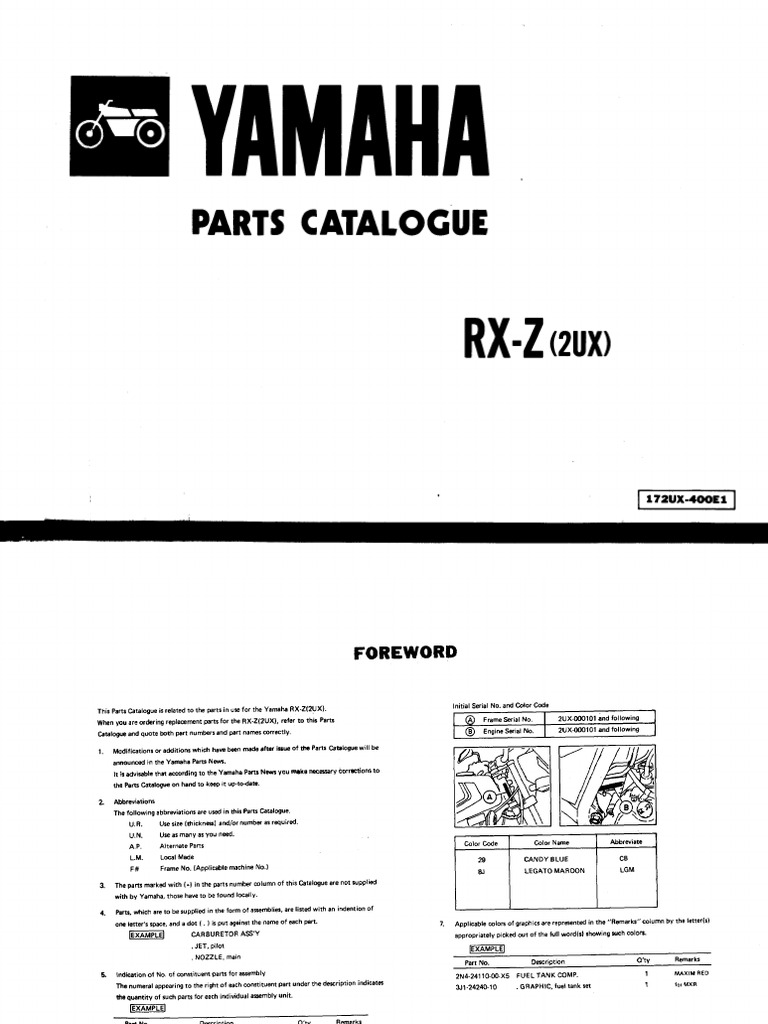 Yamaha Rxz Parts Catalogue Pdf