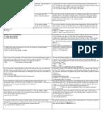Physics Final Cheat Sheet