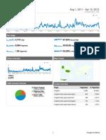 Analytics Www.phophtaw.org English 20110801-20120415 Dashboard Report)