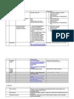 Classification of HEI in Malaysia