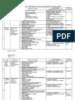 Objetivos de Aprendizaje PCP I - 2012-01