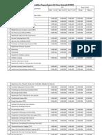 biaya pendidikan IPB