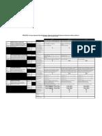 Process Selection Risk Worksheet Sulphuric Acid Handout