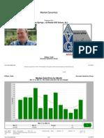 Denham Springs Exising Homes Housing Study March 2011 vs March 2012