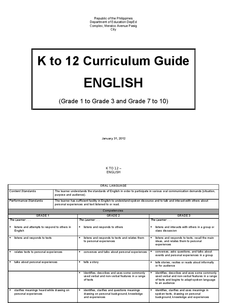 Workbooks inferencing worksheets grade 3 : English K to 12 Curriculum Guide - Grades 1 to 3, 7 to 10 ...