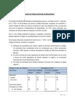 Actualizacao Do Codigo Da Estrada Em Mocambique Decreto-Lei n o 1 2011