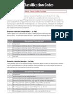 IP Clarification Codes