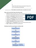 Pemeriksaan Akuntansi II - Bab 16 (Dina & Alviana)