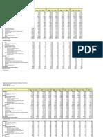 PIB_sectores_origen (1)