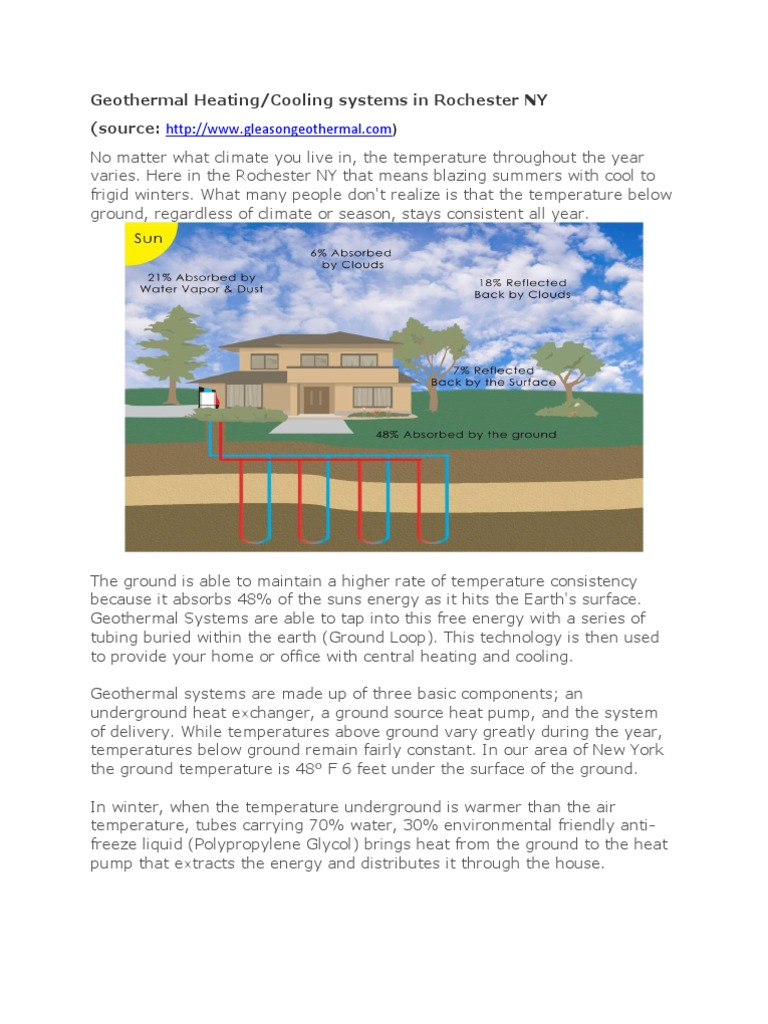 Geothermal Heating | Heat Pump | Hvac