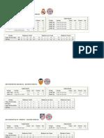 F Antecedentes C1-C3 2011-12 S