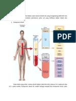 Definisi Dan Komponen Darah - Liya