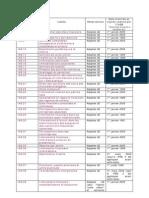 Liste Des IAS