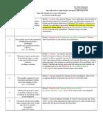 Analisis Po_tico Volver_n Las Oscuras Golondrinas
