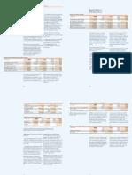 Analysis of Business p